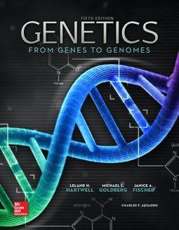 Genetics + Connect Plus Access Card