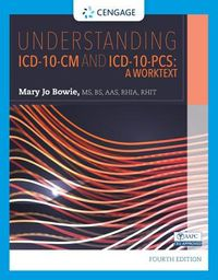 Understanding ICD-10-CM and ICD-10-PCS