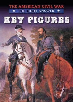 Key Figures