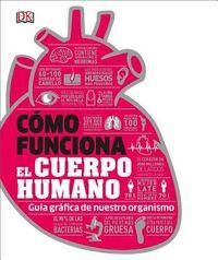 Como funciona el cuerpo humano / How the Body Works